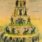 sign_authority_staging_poster_Pyramid_of_Capitalism_System_1912