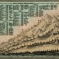 A_Comparative_View_of_the_Principal_Mountains_in_the_World_with_their_Altitudes_1820