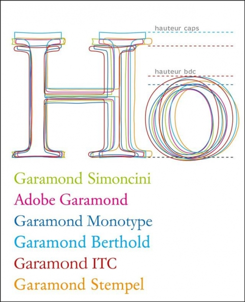 Peter_Gabor_Garamond_vs_Garamond_01