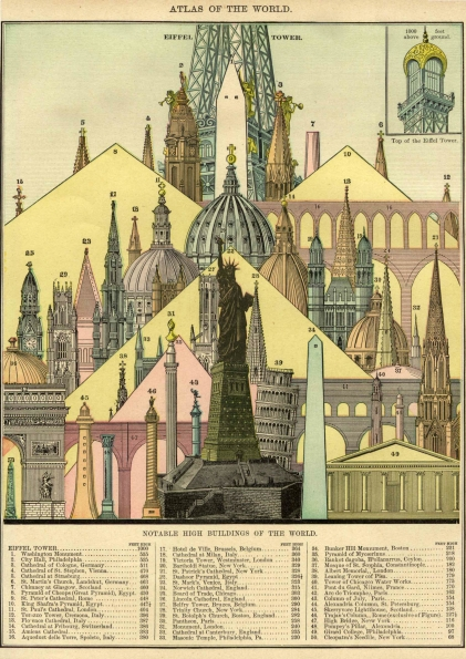 Tall_buildings_1896